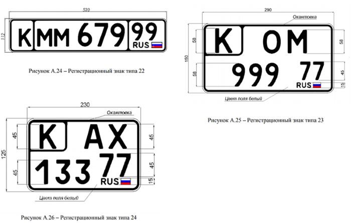 Номера регионов России на автомобилях. Таблица 2020. Цифровые коды всех регионов. Проверка авто по номеру