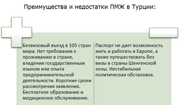 Переезд в Турцию на ПМЖ из России. С чего начать, сколько денег нужно, плюсы, минусы, документы