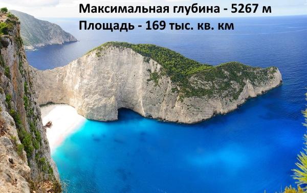Ионическое море на карте мира, Греция. Где находится, какие страны омывает, обитатели, фото и описание