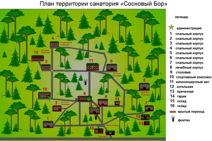 Санаторий Сосновый Бор, Васильево. Фото, как добраться, цены, отзывы