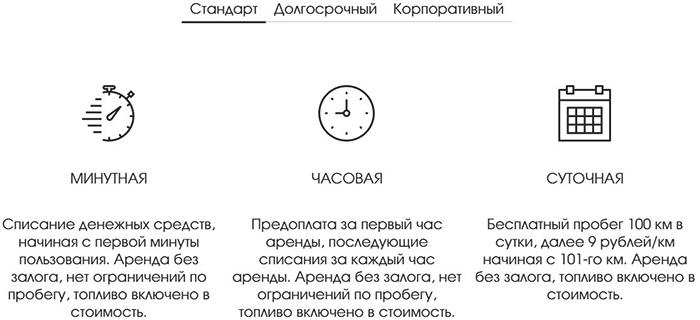 Каршеринг в Сочи. Условия и цены, компании