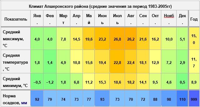 Хадыженск. Достопримечательности, фото, описание